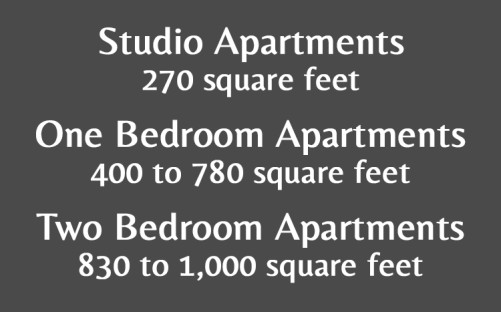 Apartment Sizes